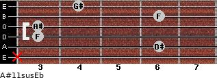 A#11sus/Eb for guitar on frets x, 6, 3, 3, 6, 4