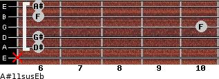 A#11sus/Eb for guitar on frets x, 6, 6, 10, 6, 6
