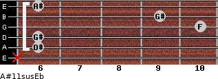 A#11sus/Eb for guitar on frets x, 6, 6, 10, 9, 6