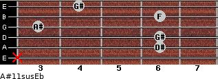 A#11sus/Eb for guitar on frets x, 6, 6, 3, 6, 4