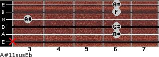 A#11sus/Eb for guitar on frets x, 6, 6, 3, 6, 6