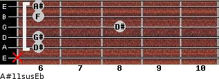 A#11sus/Eb for guitar on frets x, 6, 6, 8, 6, 6