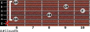 A#11sus/Eb for guitar on frets x, 6, 8, 10, 9, 6