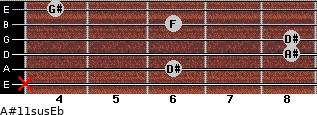 A#11sus/Eb for guitar on frets x, 6, 8, 8, 6, 4