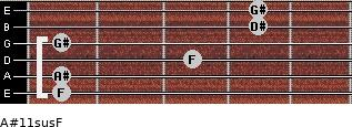 A#11sus/F for guitar on frets 1, 1, 3, 1, 4, 4