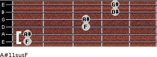 A#11sus/F for guitar on frets 1, 1, 3, 3, 4, 4