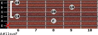 A#11sus/F for guitar on frets x, 8, 6, 8, 9, 6