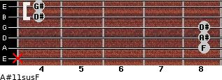 A#11sus/F for guitar on frets x, 8, 8, 8, 4, 4