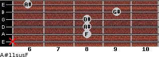 A#11sus/F for guitar on frets x, 8, 8, 8, 9, 6