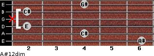 A#1/2dim for guitar on frets 6, 4, 2, x, 2, 4