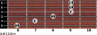 A#1/2dim for guitar on frets 6, 7, 8, 9, 9, 9