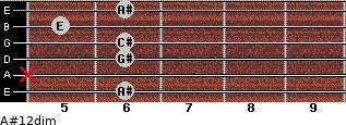 A#1/2dim for guitar on frets 6, x, 6, 6, 5, 6