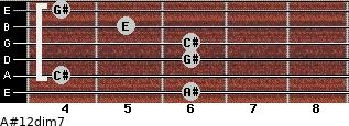 A#1/2dim7 for guitar on frets 6, 4, 6, 6, 5, 4