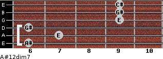 A#1/2dim7 for guitar on frets 6, 7, 6, 9, 9, 9