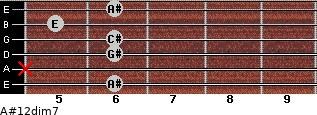 A#1/2dim7 for guitar on frets 6, x, 6, 6, 5, 6