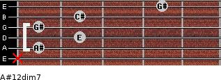 A#1/2dim7 for guitar on frets x, 1, 2, 1, 2, 4