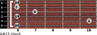 A#13 for guitar on frets 6, 10, 6, 7, 6, 6