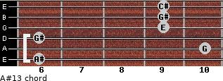 A#º13 for guitar on frets 6, 10, 6, 9, 9, 9