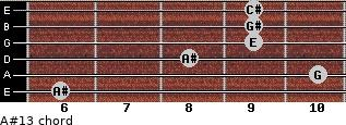 A#º13 for guitar on frets 6, 10, 8, 9, 9, 9