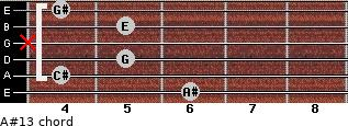 A#º13 for guitar on frets 6, 4, 5, x, 5, 4