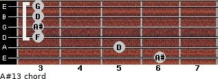 A#13 for guitar on frets 6, 5, 3, 3, 3, 3