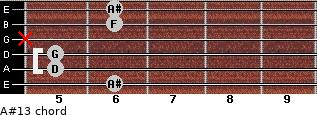 A#13 for guitar on frets 6, 5, 5, x, 6, 6