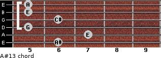 A#º13 for guitar on frets 6, 7, 5, 6, 5, 5