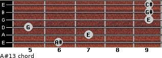 A#º13 for guitar on frets 6, 7, 5, 9, 9, 9