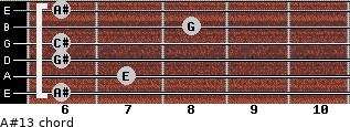 A#º13 for guitar on frets 6, 7, 6, 6, 8, 6