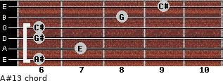 A#º13 for guitar on frets 6, 7, 6, 6, 8, 9