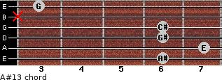 A#º13 for guitar on frets 6, 7, 6, 6, x, 3
