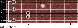 A#º13 for guitar on frets 6, 7, 7, 6, 8, 6