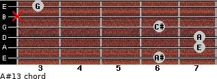 A#º13 for guitar on frets 6, 7, 7, 6, x, 3