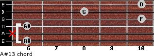 A#13 for guitar on frets 6, x, 6, 10, 8, 10