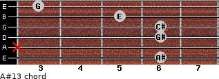 A#º13 for guitar on frets 6, x, 6, 6, 5, 3