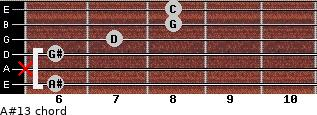 A#13 for guitar on frets 6, x, 6, 7, 8, 8