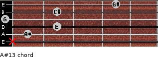A#º13 for guitar on frets x, 1, 2, 0, 2, 4