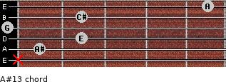A#º13 for guitar on frets x, 1, 2, 0, 2, 5