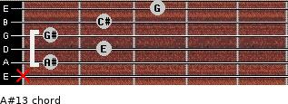 A#º13 for guitar on frets x, 1, 2, 1, 2, 3