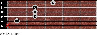 A#º13 for guitar on frets x, 1, 2, 2, 2, 3