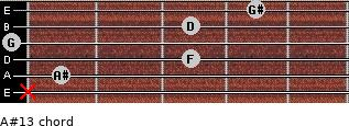A#13 for guitar on frets x, 1, 3, 0, 3, 4