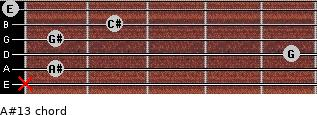 A#º13 for guitar on frets x, 1, 5, 1, 2, 0