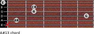 A#º13 for guitar on frets x, 1, 5, 2, 2, 0