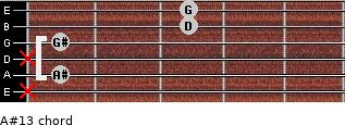A#13 for guitar on frets x, 1, x, 1, 3, 3