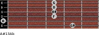 A#13\Ab for guitar on frets 4, 0, 3, 3, 3, 3