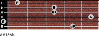 A#13\Ab for guitar on frets 4, 0, 5, 3, 3, 1