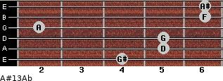 A#13\Ab for guitar on frets 4, 5, 5, 2, 6, 6