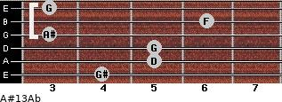 A#13/Ab for guitar on frets 4, 5, 5, 3, 6, 3