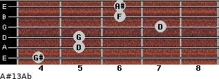 A#13/Ab for guitar on frets 4, 5, 5, 7, 6, 6
