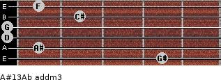 A#13/Ab add(m3) for guitar on frets 4, 1, 0, 0, 2, 1